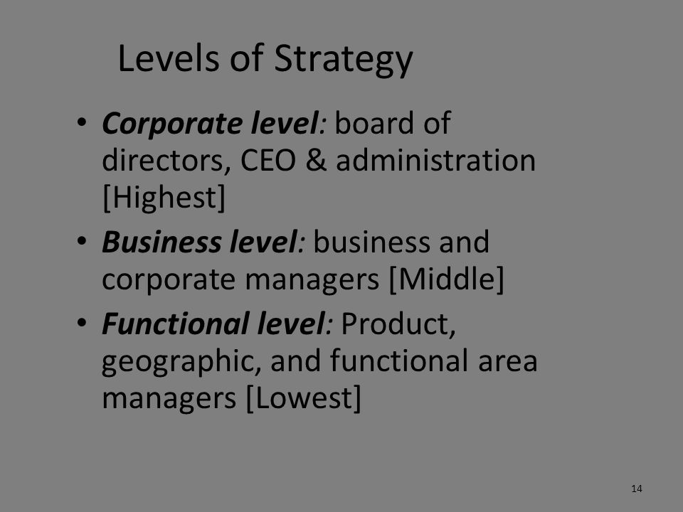 Levels of Strategy Corporate level: board of directors, CEO & administration [Highest] Business level: business and corporate managers [Middle]